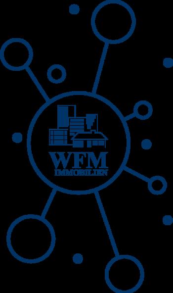 WFM Immobiliennetzwerk